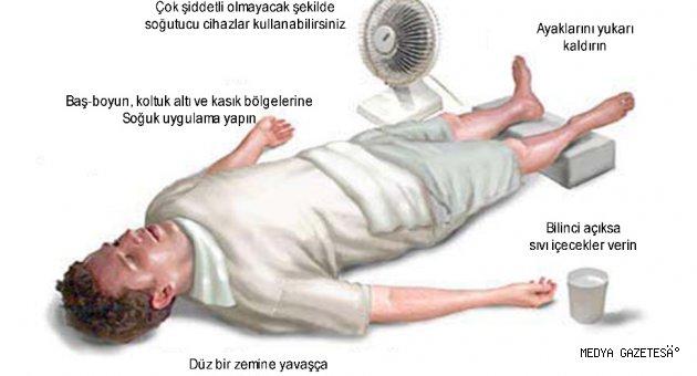 Aşırı Sıcakların Sağlık Üzerine Etkileri