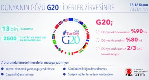G20 LİDERLER ZİRVESİ ANTALYA'DA DÜZENLENİYOR